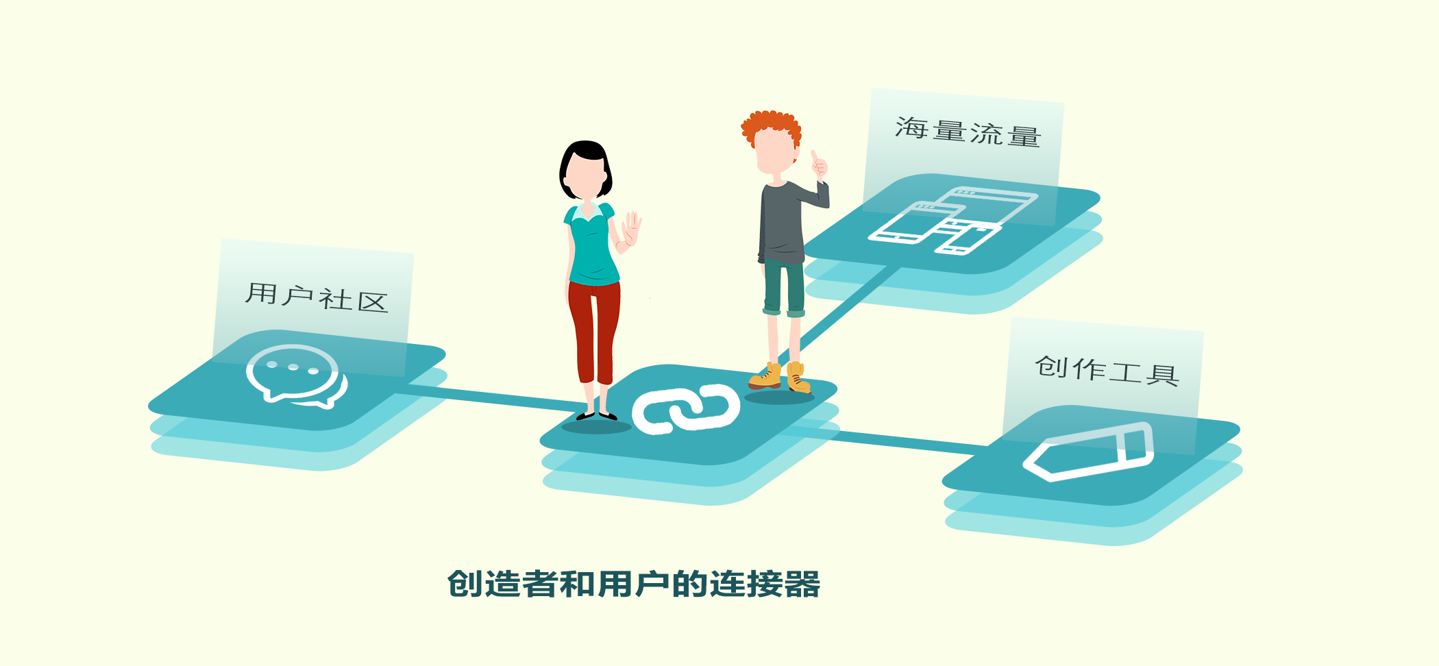 文艺交互平台,人工智能助力创作!